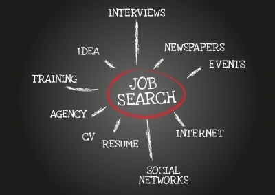 Preparing to Job Search